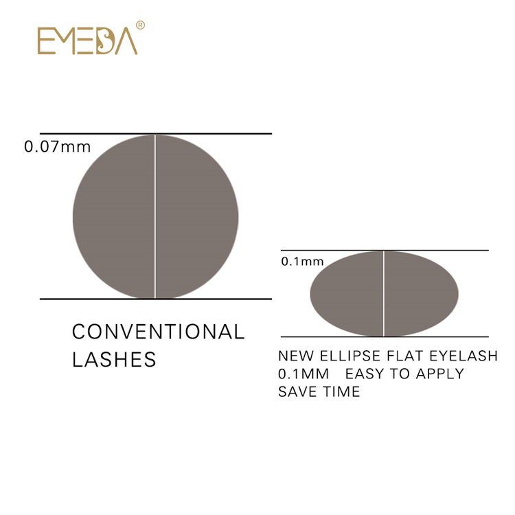 emeda Ellipse Flat VS Conventional (2).jpg
