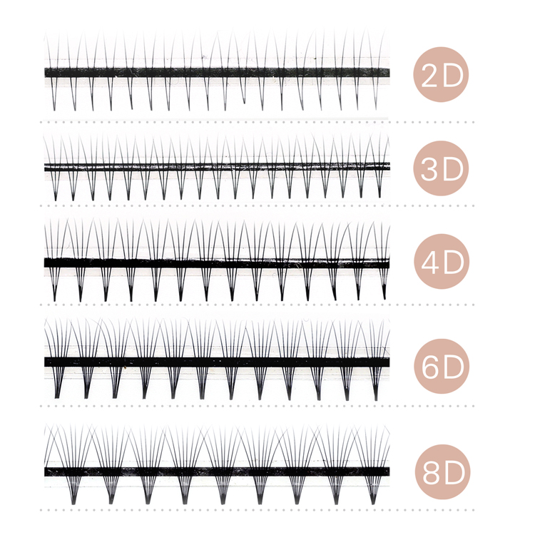 Premade volume fans 3D/4D/5D/6D/8D/10D russian eyelash extension middle tape JN34